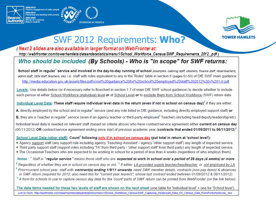 SWF 2012 Requirements: What? (including hours for all staff - even support staff)