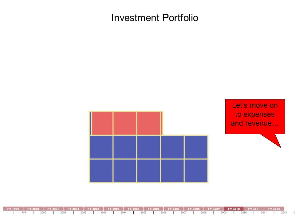 Investment Portfolio Let's move on to expenses and revenue…