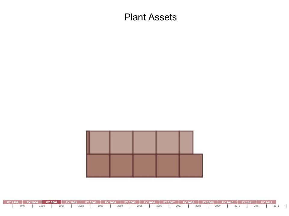 Consolidated Financial Statement This is a consolidated financial statement.