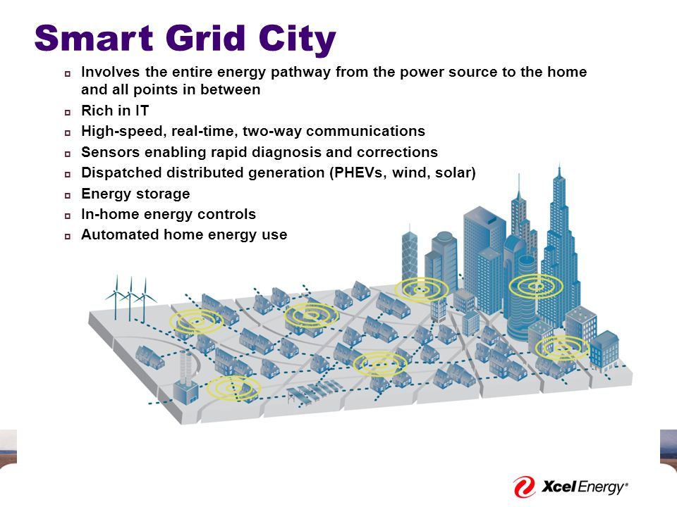 Smart House Plug-in hybrid electric cars Added green power sources Smart thermostats, appliances and in-home control devices Real-time and green pricing Signals High-speed, networked connections Customer interaction with utility