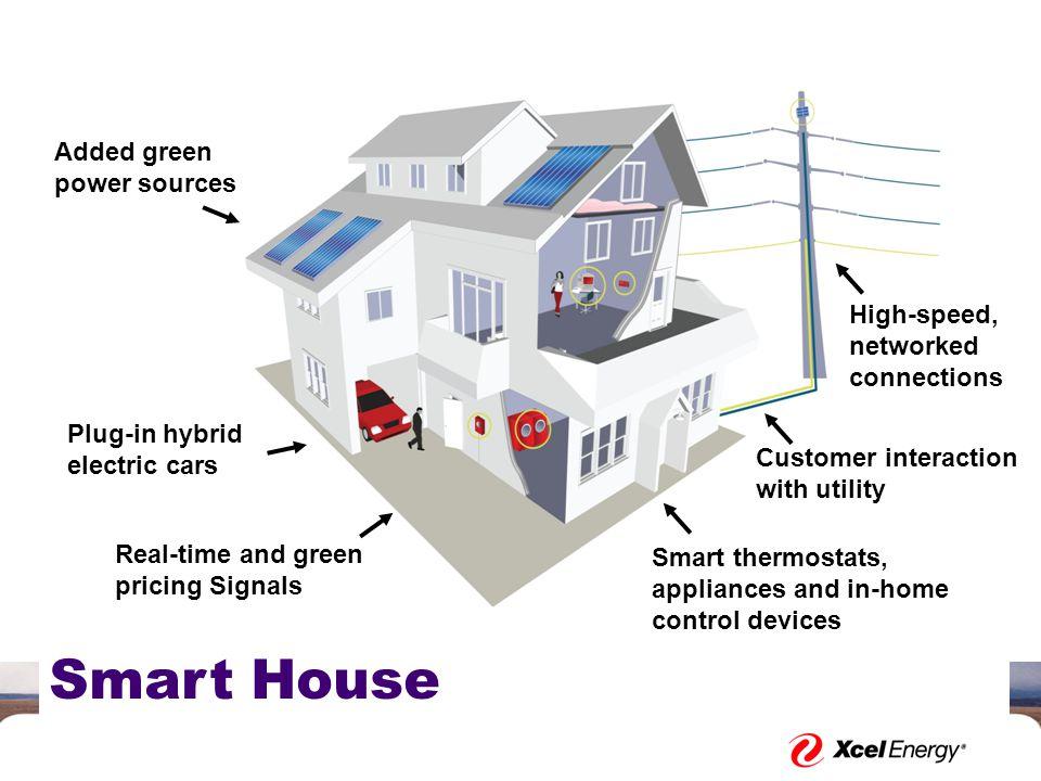 SmartGridCity™ – Key Concepts