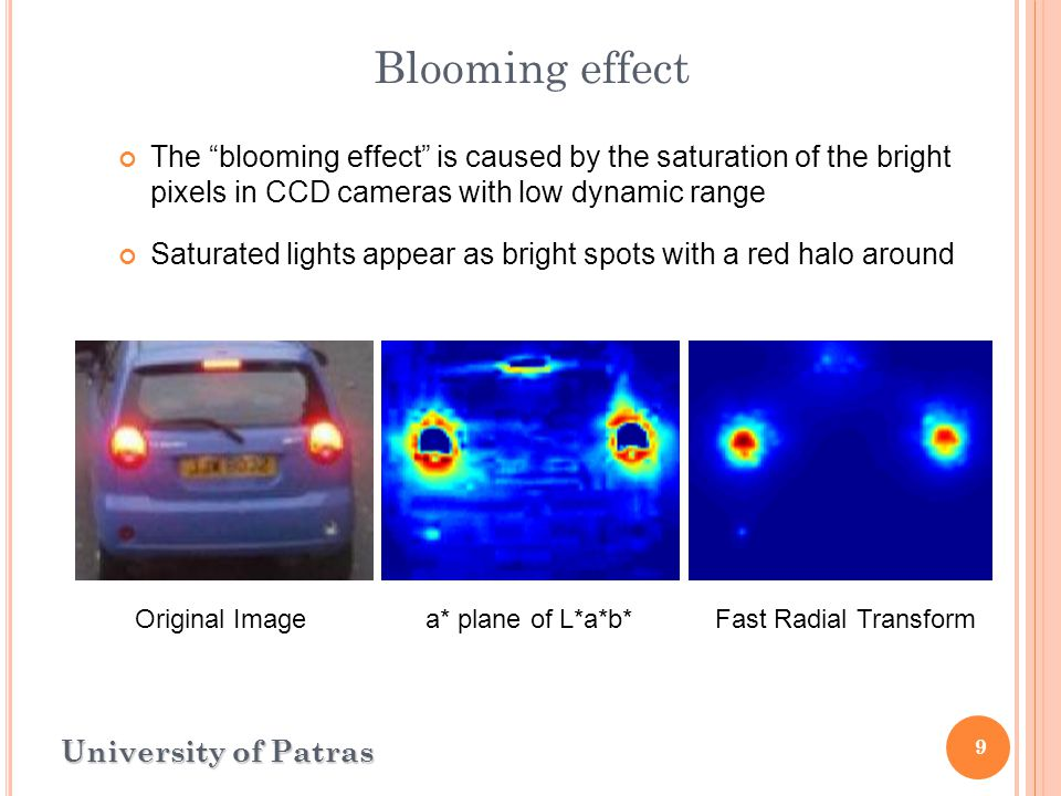 9 Blooming effect University of Patras The blooming effect is caused by the saturation of the bright pixels in CCD cameras with low dynamic range Saturated lights appear as bright spots with a red halo around Original Imagea* plane of L*a*b*Fast Radial Transform