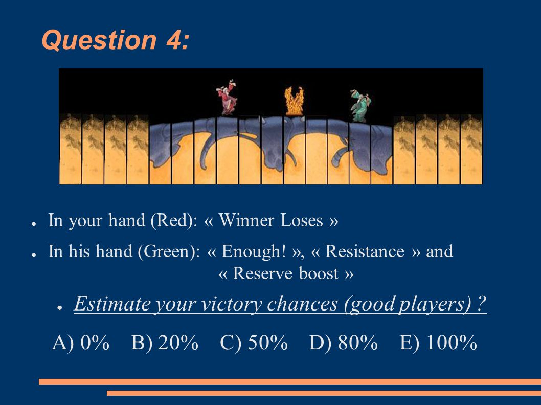 Question 4: ● In your hand (Red): « Winner Loses » ● In his hand (Green): « Enough! », « Resistance » and « Reserve boost » ● Estimate your victory ch