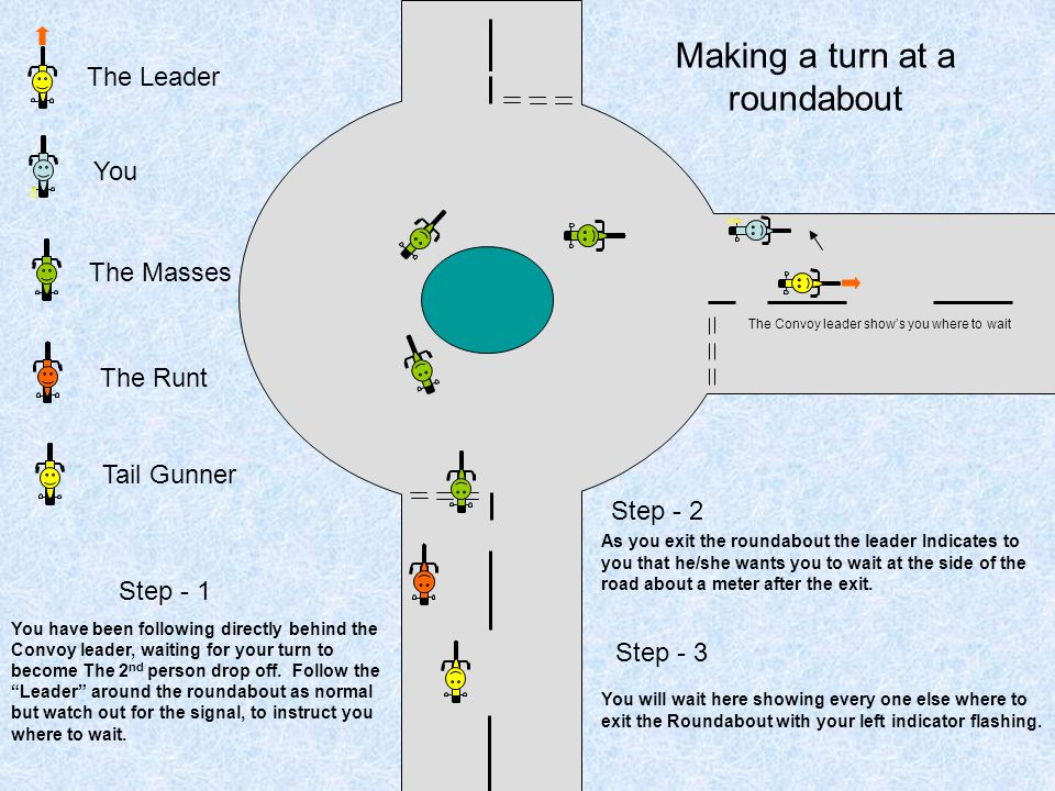 As you exit the roundabout the leader Indicates to you that he/she wants you to wait at the side of the road about a meter after the exit.