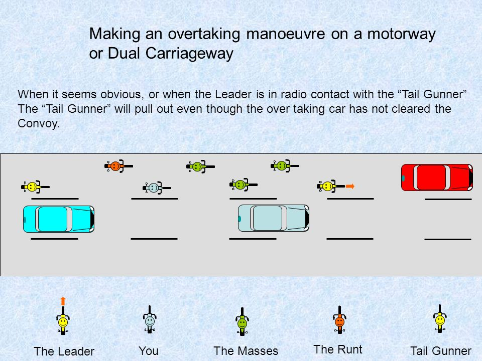 Making an overtaking manoeuvre on a motorway or Dual Carriageway The Leader YouThe Masses The Runt Tail Gunner When it seems obvious, or when the Leader is in radio contact with the Tail Gunner The Tail Gunner will pull out even though the over taking car has not cleared the Convoy.