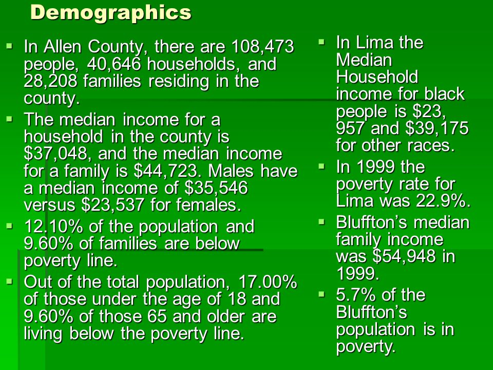 Lima's Breakdown of household income in 1999