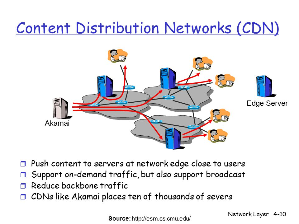 Network Layer4-10 Content Distribution Networks (CDN) r Push content to servers at network edge close to users r Support on-demand traffic, but also support broadcast r Reduce backbone traffic r CDNs like Akamai places ten of thousands of severs Akamai Edge Server Source: http://esm.cs.cmu.edu/