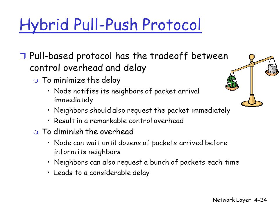 Network Layer4-24 Hybrid Pull-Push Protocol r Pull-based protocol has the tradeoff between control overhead and delay m To minimize the delay Node notifies its neighbors of packet arrival immediately Neighbors should also request the packet immediately Result in a remarkable control overhead m To diminish the overhead Node can wait until dozens of packets arrived before inform its neighbors Neighbors can also request a bunch of packets each time Leads to a considerable delay