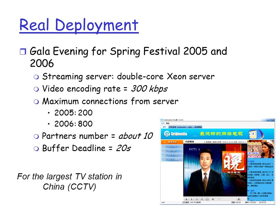Network Layer4-27 Real Deployment  Gala Evening for Spring Festival 2005 and 2006 m Streaming server: double-core Xeon server m Video encoding rate = 300 kbps m Maximum connections from server 2005: 200 2006: 800 m Partners number = about 10 m Buffer Deadline = 20s For the largest TV station in China (CCTV)