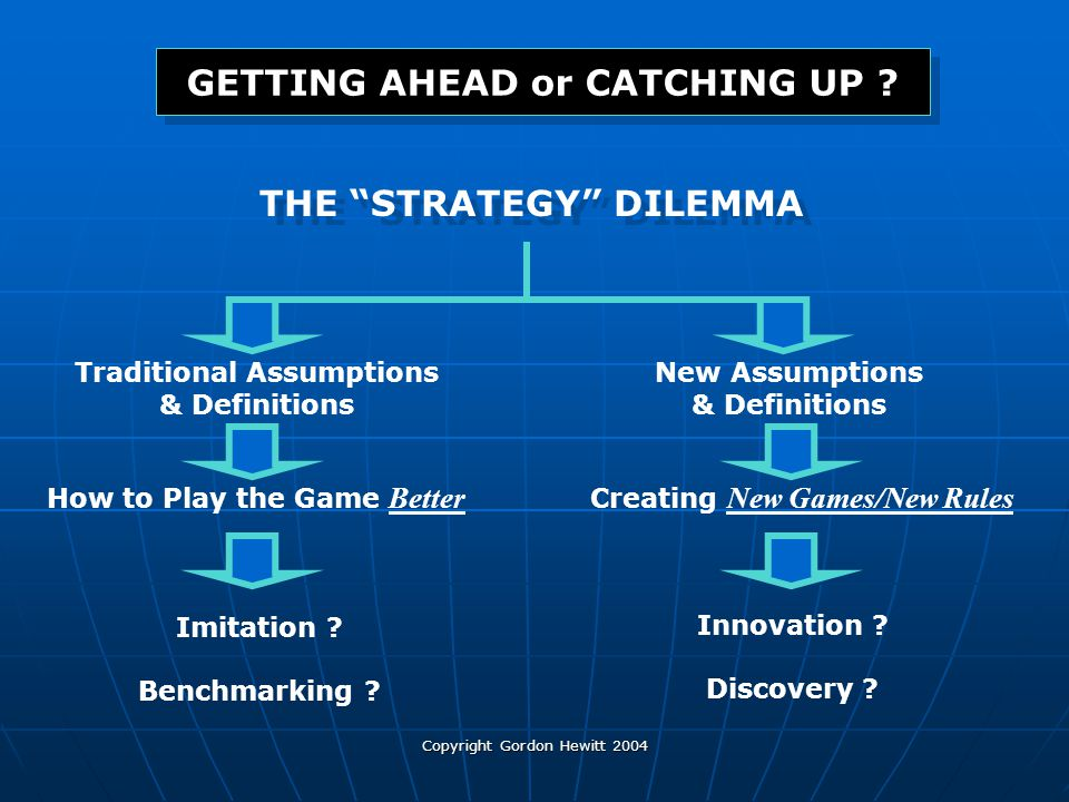 Copyright Gordon Hewitt 2004 THE STRATEGY DILEMMA Traditional Assumptions & Definitions New Assumptions & Definitions How to Play the Game Better Creating New Games/New Rules Imitation .