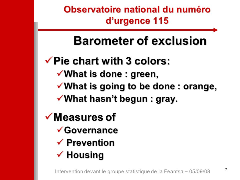 7 Intervention devant le groupe statistique de la Feantsa – 05/09/08 Observatoire national du numéro d'urgence 115 Barometer of exclusion Pie chart with 3 colors: Pie chart with 3 colors: What is done : green, What is done : green, What is going to be done : orange, What is going to be done : orange, What hasn't begun : gray.