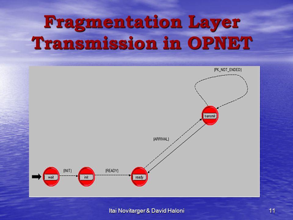 Itai Novitarger & David Haloni11 Fragmentation Layer Transmission in OPNET Fragmentation Layer Transmission in OPNET