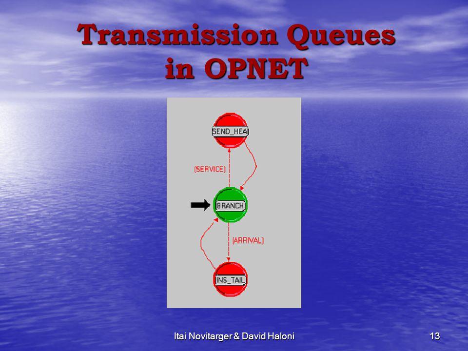 Itai Novitarger & David Haloni13 Transmission Queues in OPNET