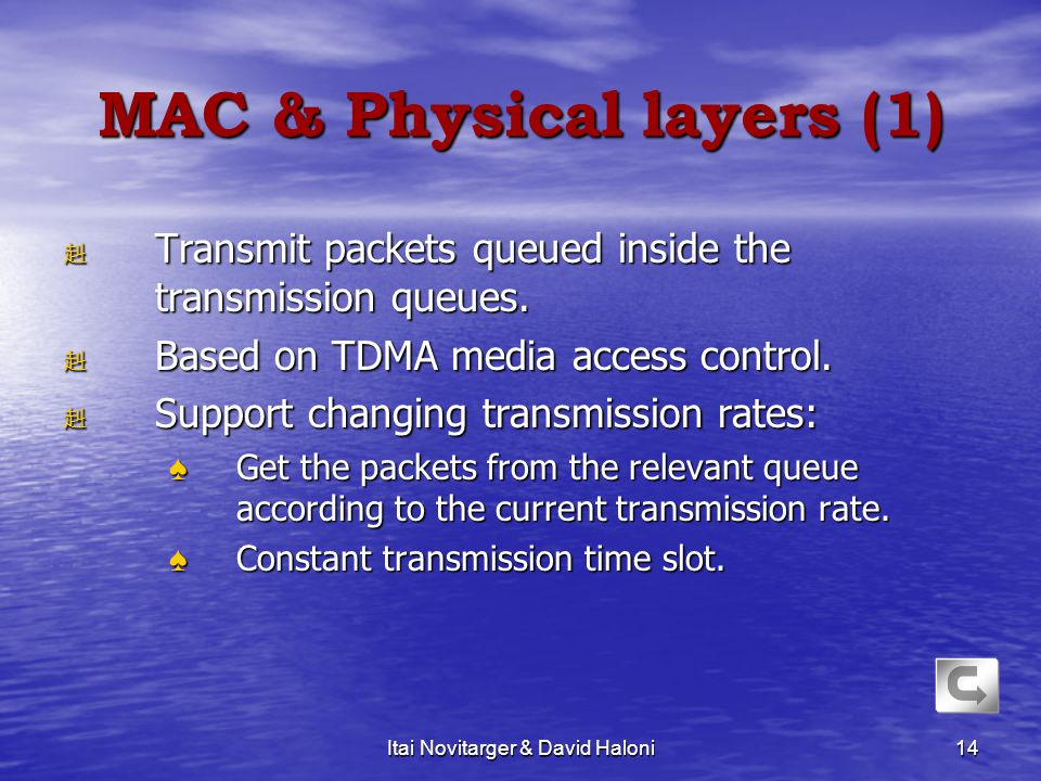 Itai Novitarger & David Haloni14 MAC & Physical layers (1) 赳 Transmit packets queued inside the transmission queues.