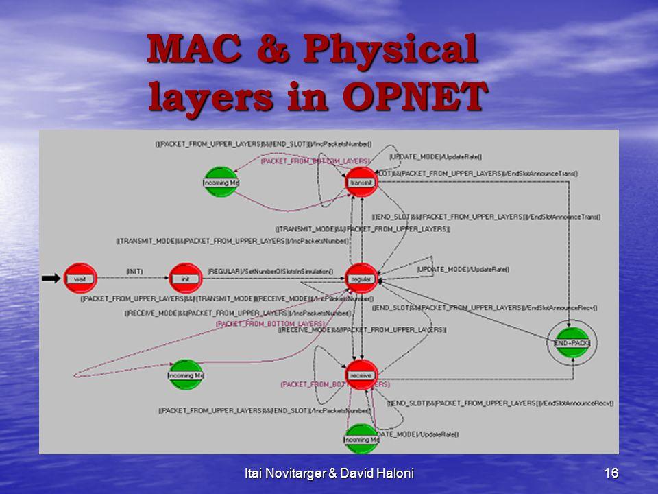 Itai Novitarger & David Haloni16 MAC & Physical layers in OPNET MAC & Physical layers in OPNET