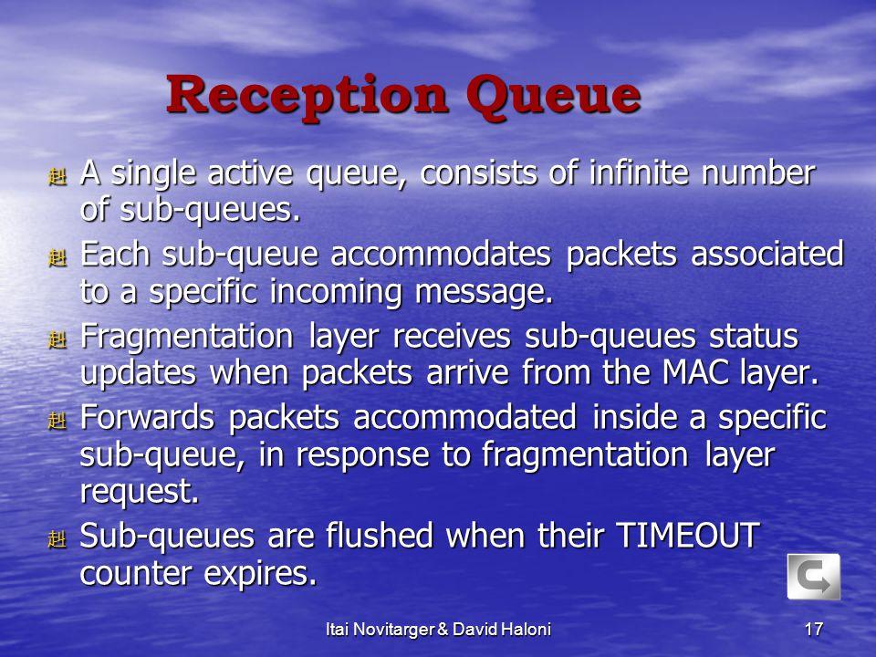 Itai Novitarger & David Haloni17 Reception Queue 赳 A single active queue, consists of infinite number of sub-queues. 赳 Each sub-queue accommodates pac