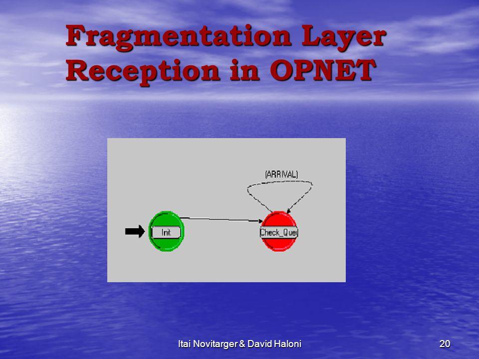 Itai Novitarger & David Haloni20 Fragmentation Layer Reception in OPNET Fragmentation Layer Reception in OPNET