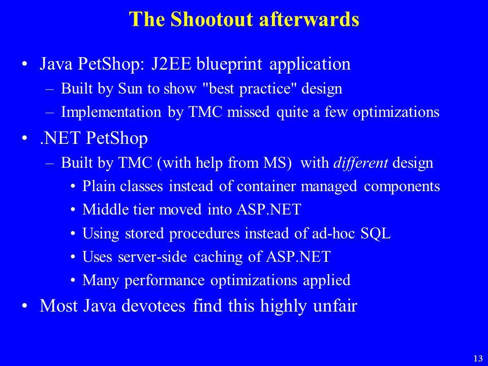 13 The Shootout afterwards Java PetShop: J2EE blueprint application –Built by Sun to show