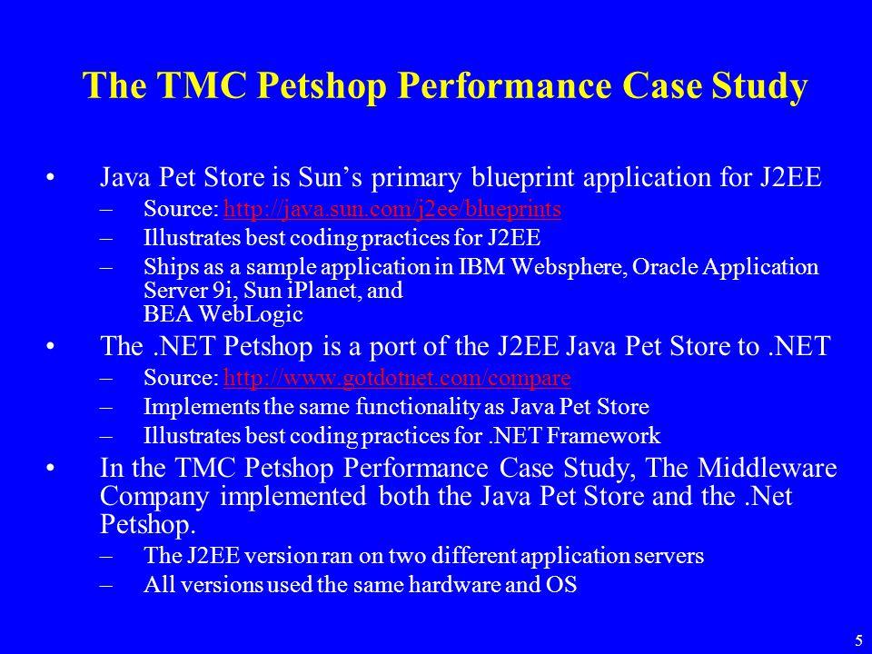 5 The TMC Petshop Performance Case Study Java Pet Store is Sun's primary blueprint application for J2EE –Source: http://java.sun.com/j2ee/blueprintsht