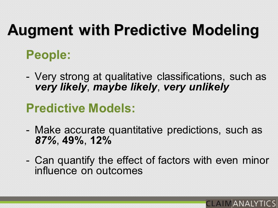 Model Validation Results Model's Predicted Recovery Actual Recovery Rate