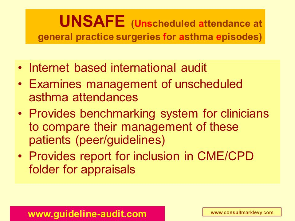 UNSAFE (Unscheduled attendance at general practice surgeries for asthma episodes) Internet based international audit Examines management of unschedule