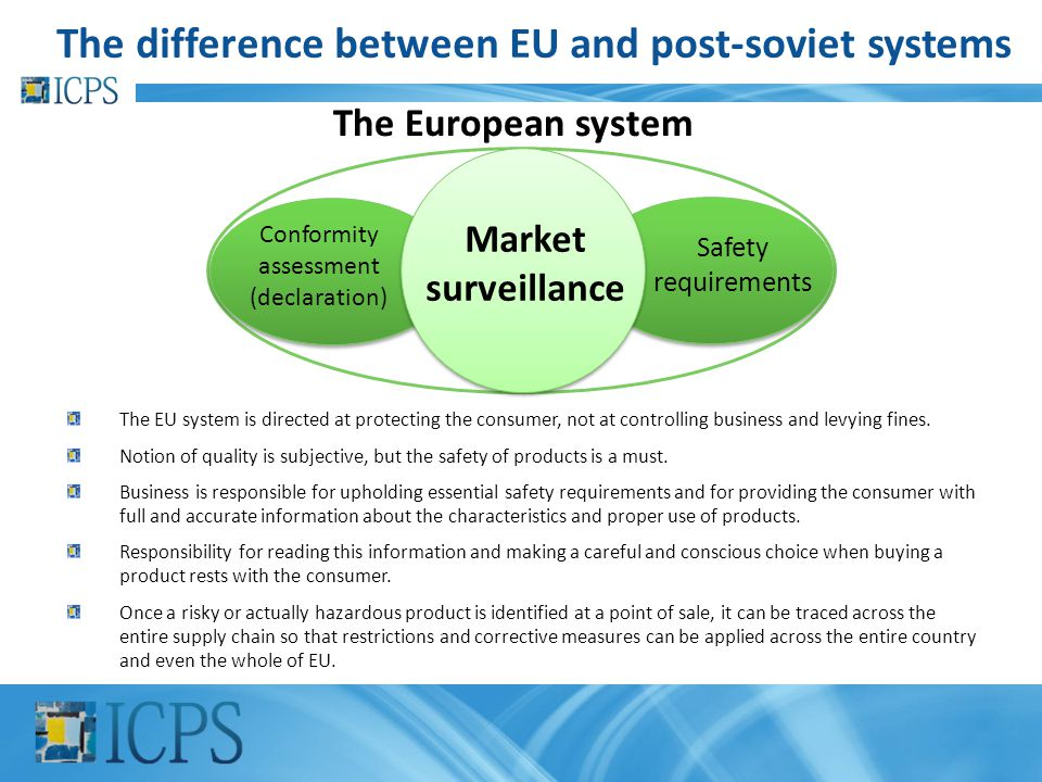The difference between EU and post-soviet systems The EU system is directed at protecting the consumer, not at controlling business and levying fines.