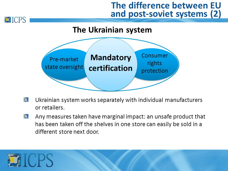 Ukrainian system works separately with individual manufacturers or retailers. Any measures taken have marginal impact: an unsafe product that has been