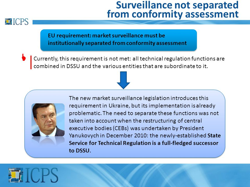 Surveillance not separated from conformity assessment  Currently, this requirement is not met: all technical regulation functions are combined in DSS