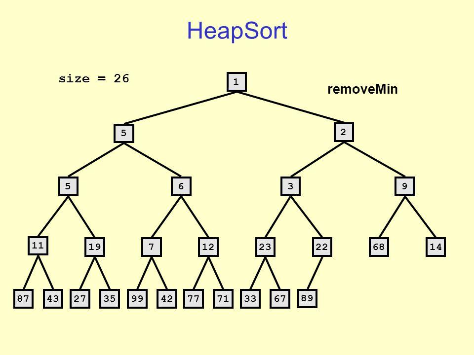 HeapSort 1 5 2 5639 11 1971223226814 8743 273599427771 3367 89 size = 26 removeMin