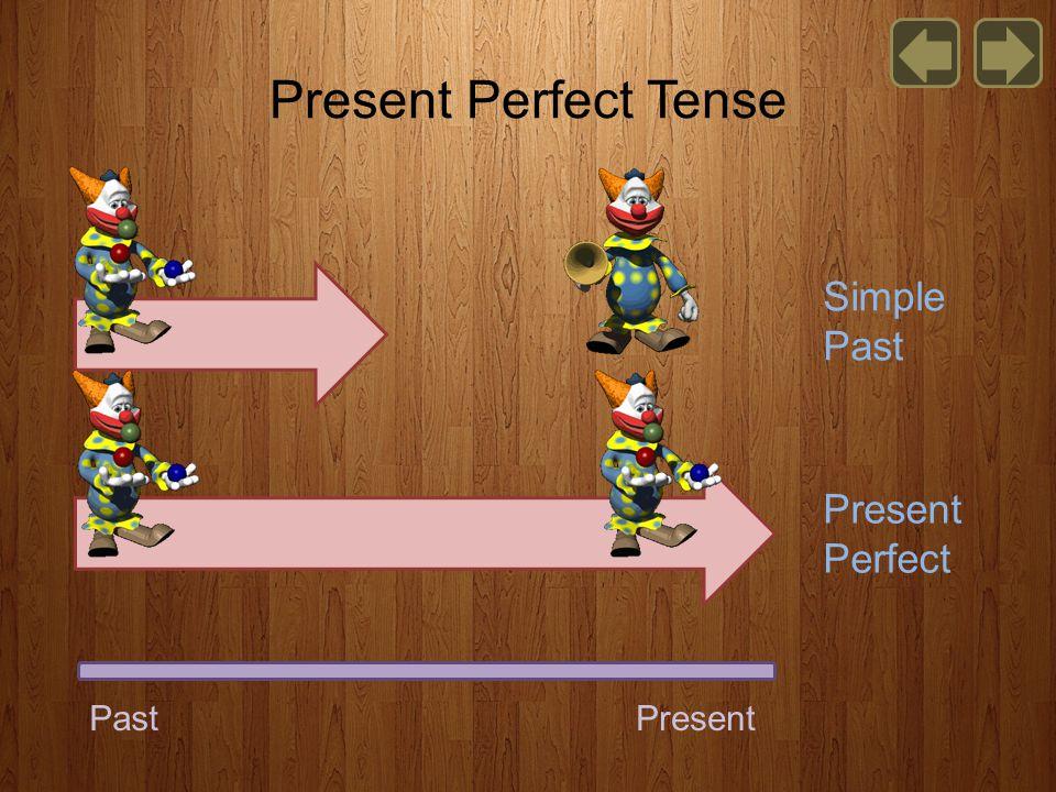 Present Perfect Tense PresentPast Present Perfect Simple Past