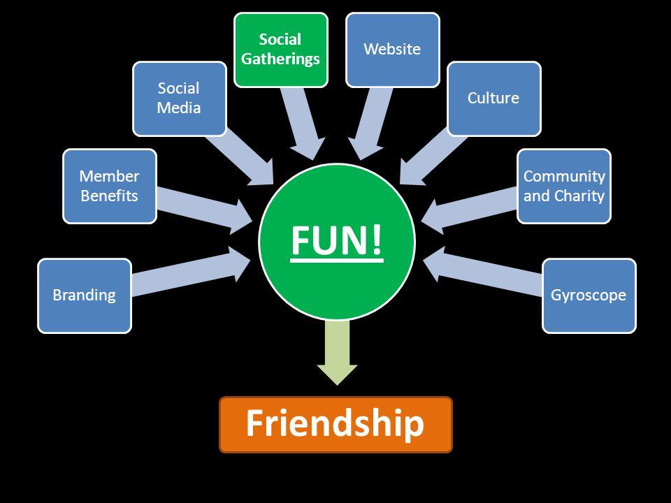 FUN! Branding Member Benefits Social Media Social Gatherings WebsiteCulture Community and Charity Gyroscope Friendship