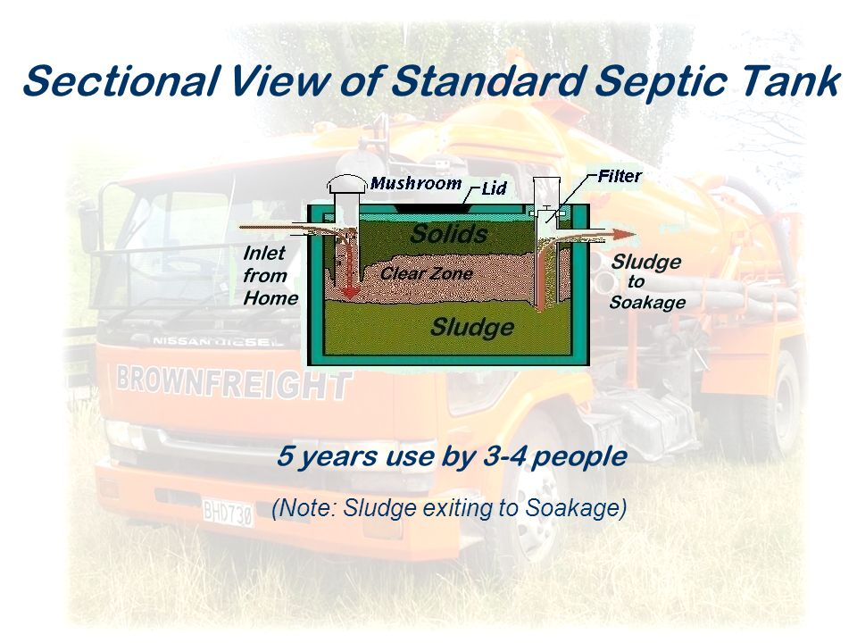 Sectional View of Standard Septic Tank 5 years use by 3-4 people (Note: Sludge exiting to Soakage)