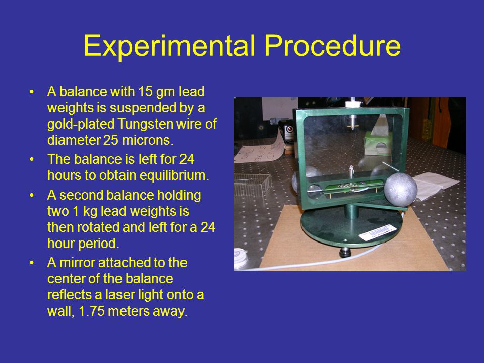 Experimental Procedure One can determine the gravitational constant by: –Using the distance the laser light has traveled –The angle the balance has rotated –The mass of the lead balls –The torsion constant of the gold-plated Tungsten wire –The distance by which the masses are separated