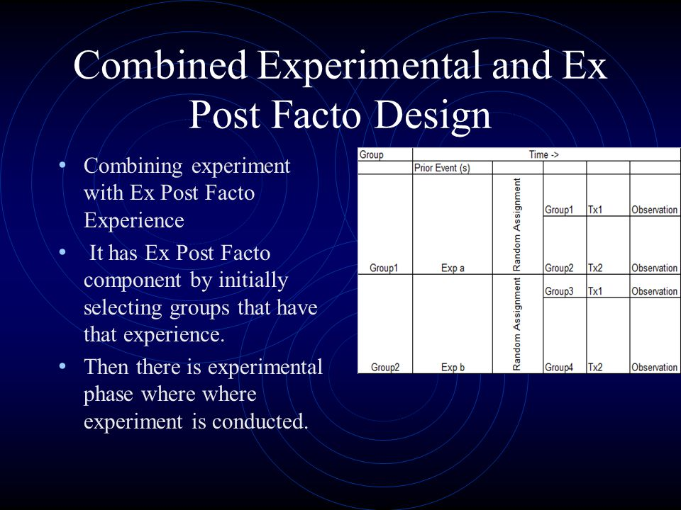 Combined Experimental and Ex Post Facto Design Combining experiment with Ex Post Facto Experience It has Ex Post Facto component by initially selectin