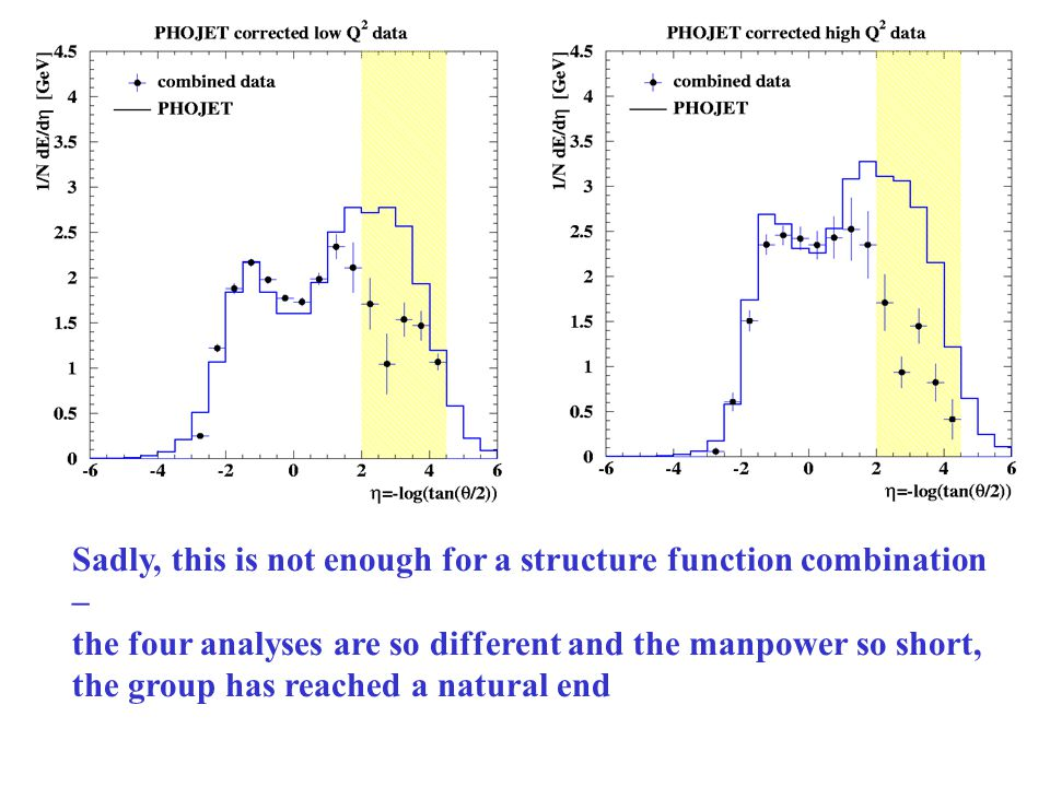 Sadly, this is not enough for a structure function combination – the four analyses are so different and the manpower so short, the group has reached a natural end
