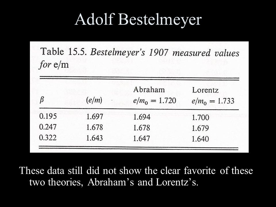 Adolf Bestelmeyer These data still did not show the clear favorite of these two theories, Abraham's and Lorentz's.