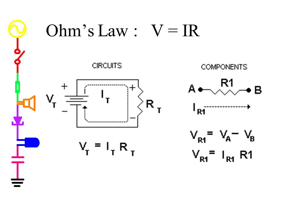 Ohm's Law : V = IR