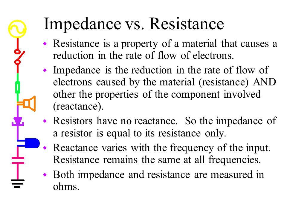 Impedance vs.