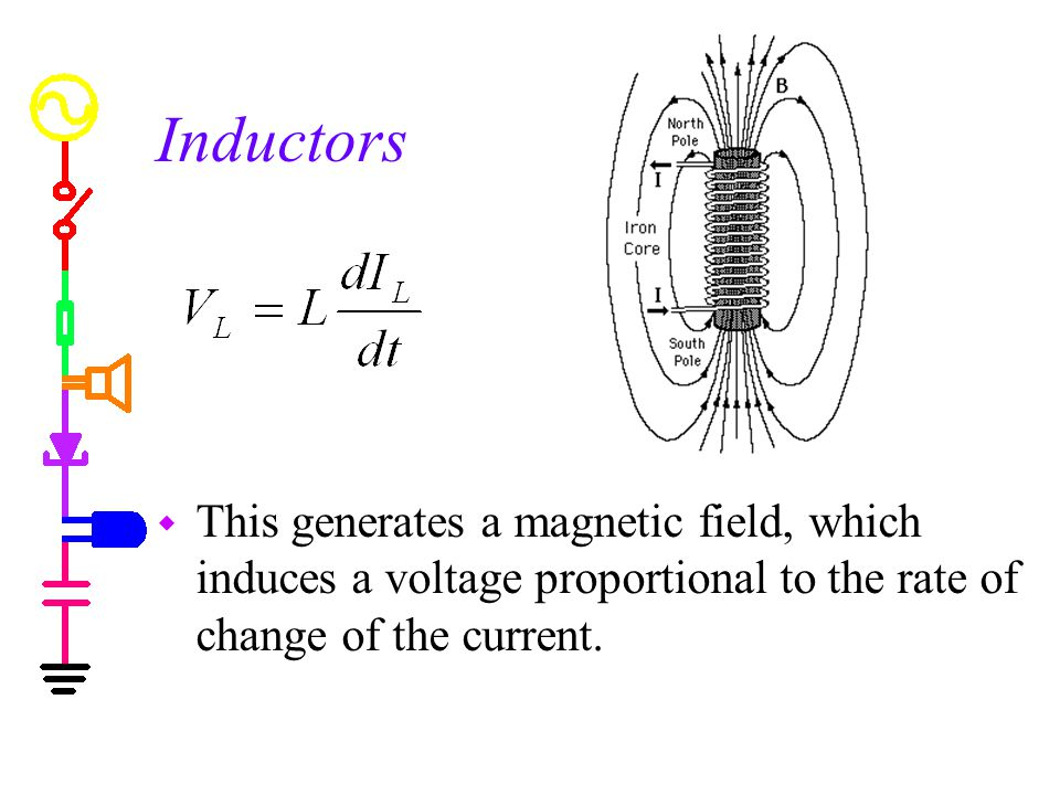 Inductors w This generates a magnetic field, which induces a voltage proportional to the rate of change of the current.