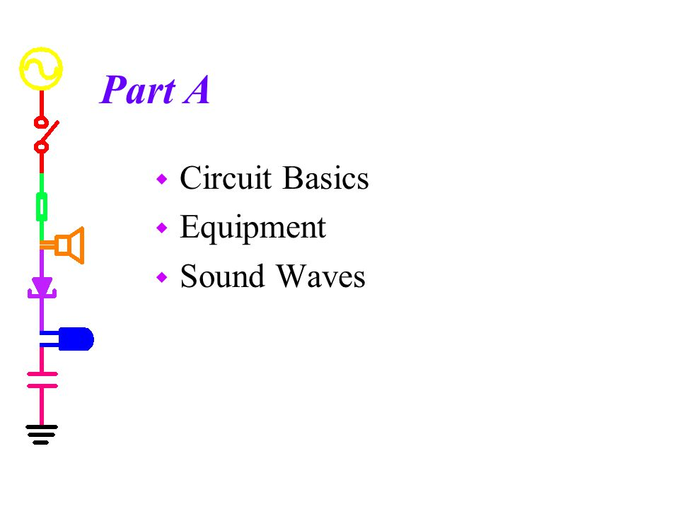 Part A w Circuit Basics w Equipment w Sound Waves