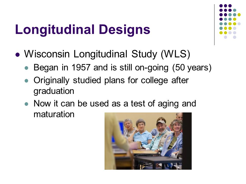 Longitudinal Designs Wisconsin Longitudinal Study (WLS) Began in 1957 and is still on-going (50 years) Originally studied plans for college after grad
