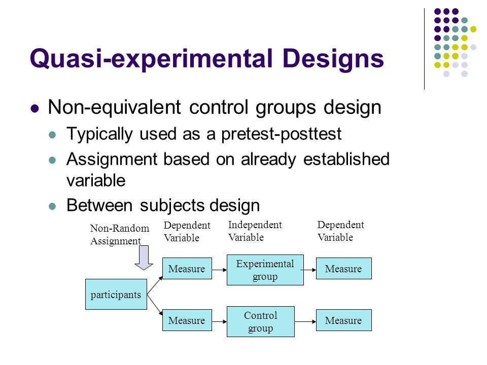 Quasi-experimental Designs Non-equivalent control groups design Typically used as a pretest-posttest Assignment based on already established variable