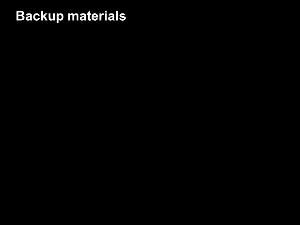 Backup materials