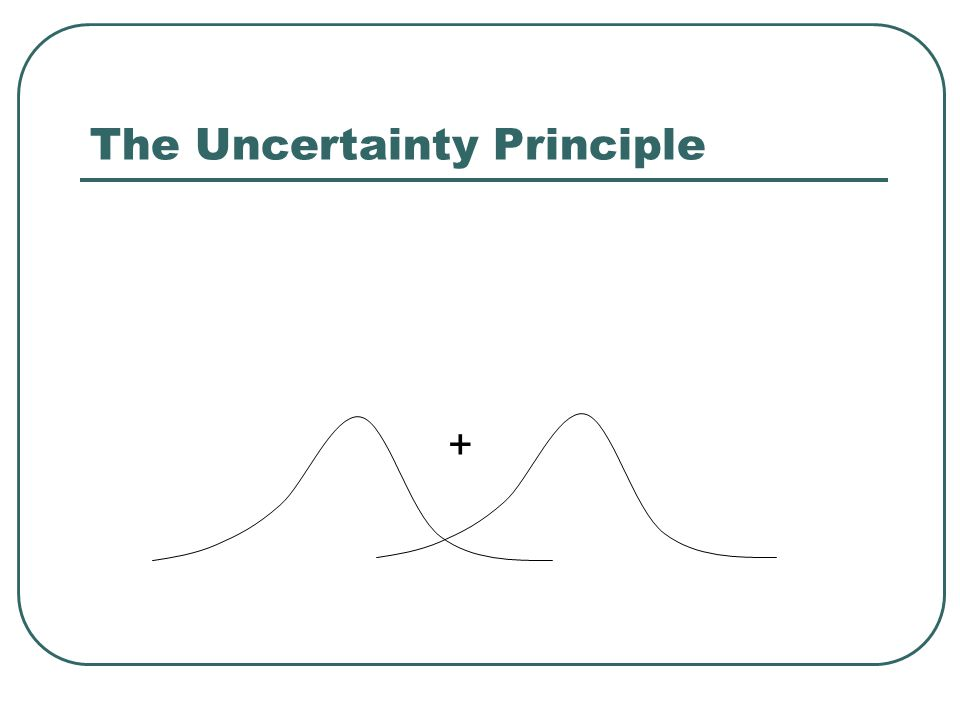 The Uncertainty Principle +
