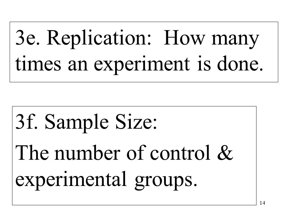 14 3e. Replication: How many times an experiment is done.