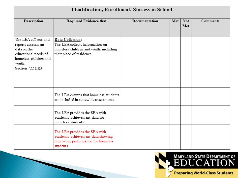 Identification, Enrollment, Success in School DescriptionRequired Evidence that:DocumentationMetNot Met Comments The LEA collects and reports assessment data on the educational needs of homeless children and youth.