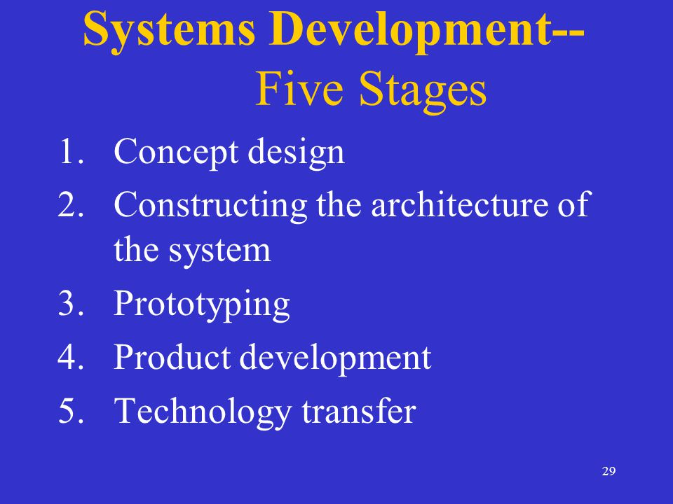 29 Systems Development-- Five Stages 1.Concept design 2.Constructing the architecture of the system 3.Prototyping 4.Product development 5.Technology transfer