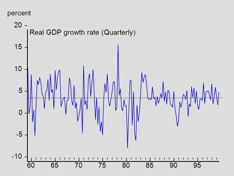 On November 3, the Reserve Bank of Australia raised the overnight rate 25 basis points to 5% on 3 November, Rationale: - Inflation concerns - Strong economy Source: www.dglux.lu/en/505.htm
