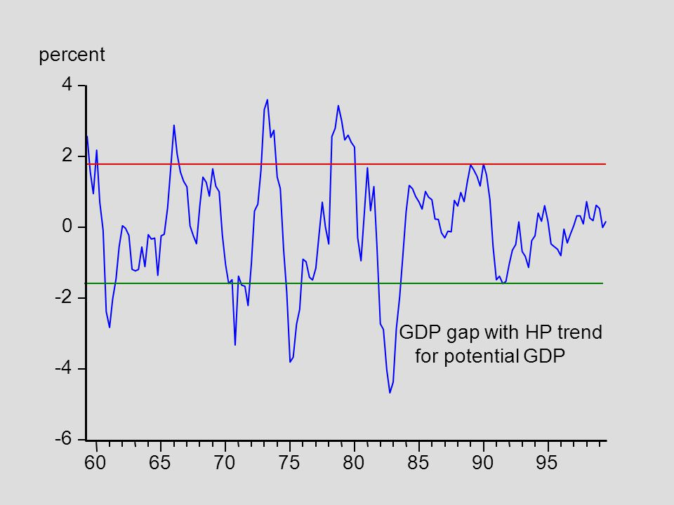 Why the Increased Stability.Good luck. – No big shocks like the 1970s.