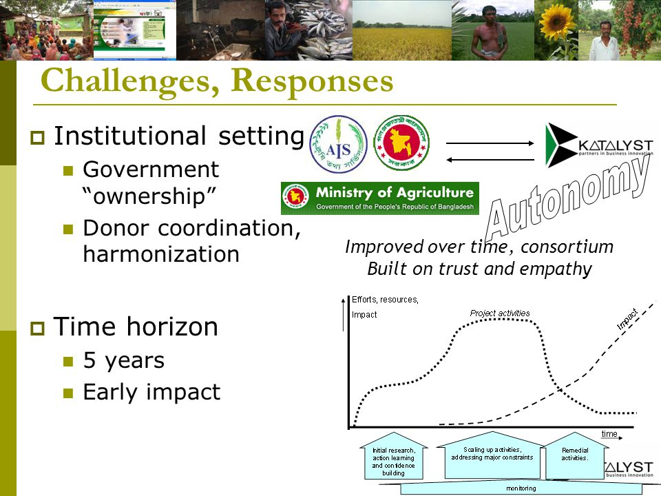 Lessons Design and Monitoring  Methodology and approach take time to evolve  Agree on impact logic & indicators  Clarify institutional setting  Invest in knowledge mgmt  Evolutionary path of the project  Donor harmonization through consortium Implementation  Project led at private sector's pace  Portfolio includes success and failure  Slow start, burn rate  Limited capacity of co- facilitators  High costs of frequent reviews & adjustments  Internal communication needs of donors